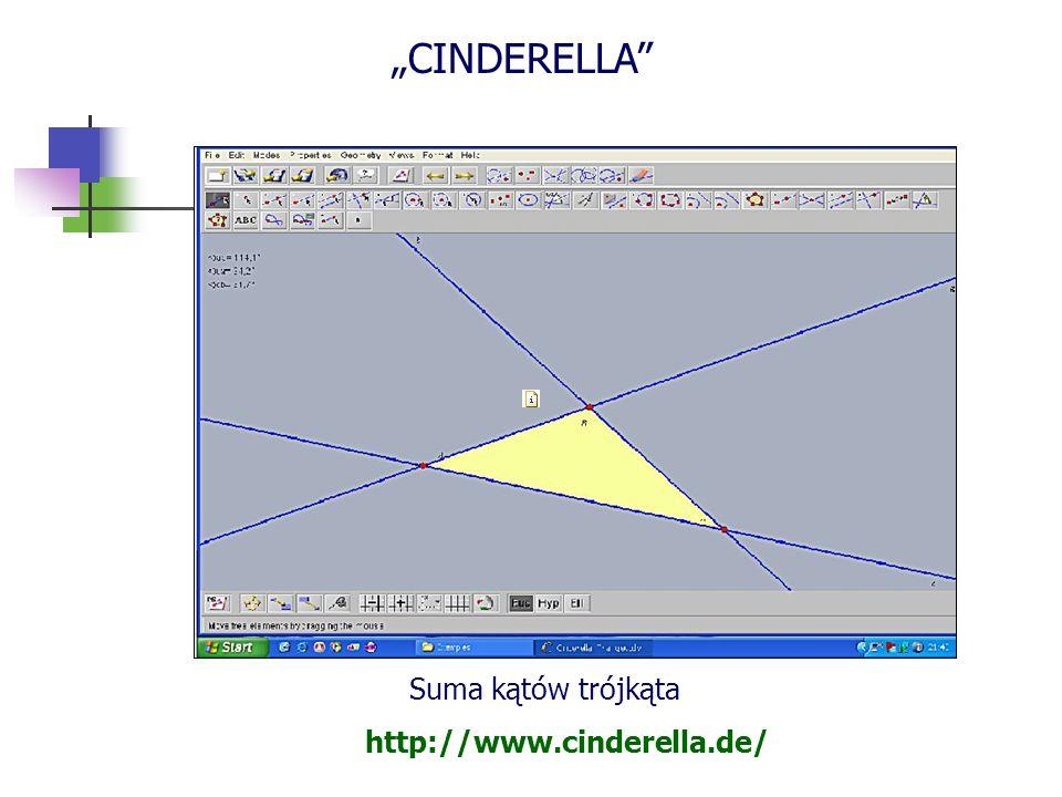 CINDERELLA http://www.cinderella.de/ Suma kątów trójkąta