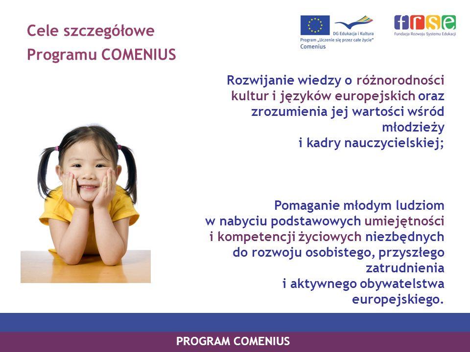 Cele szczegółowe Programu COMENIUS Rozwijanie wiedzy o różnorodności kultur i języków europejskich oraz zrozumienia jej wartości wśród młodzieży i kadry nauczycielskiej; Pomaganie młodym ludziom w nabyciu podstawowych umiejętności i kompetencji życiowych niezbędnych do rozwoju osobistego, przyszłego zatrudnienia i aktywnego obywatelstwa europejskiego.