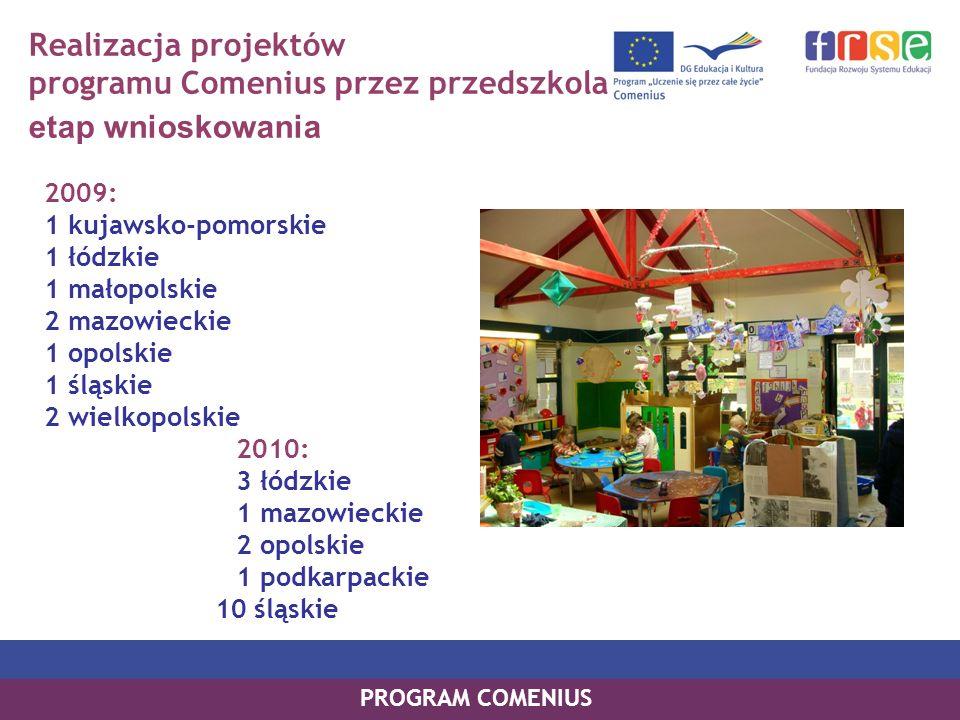 Realizacja projektów programu Comenius przez przedszkola etap wnioskowania 2009: 1 kujawsko-pomorskie 1 łódzkie 1 małopolskie 2 mazowieckie 1 opolskie 1 śląskie 2 wielkopolskie 2010: 3 łódzkie 1 mazowieckie 2 opolskie 1 podkarpackie 10 śląskie PROGRAM COMENIUS