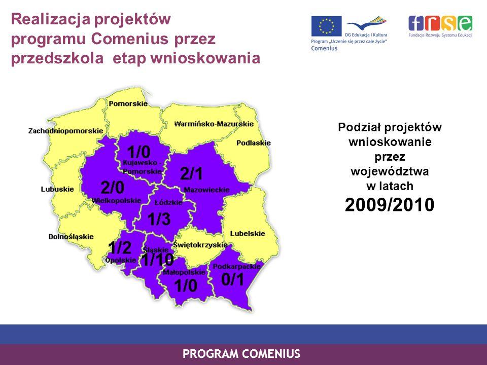 PROGRAM MOBILNOŚCI COMENIUSAPROGRAM COMENIUS Realizacja projektów programu Comenius przez przedszkola etap wnioskowania Podział projektów wnioskowanie przez województwa w latach 2009/2010