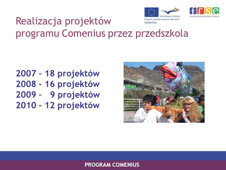 Realizacja projektów programu Comenius przez przedszkola 2007 – 18 projektów 2008 - 16 projektów 2009 – 9 projektów 2010 - 12 projektów PROGRAM COMENIUS