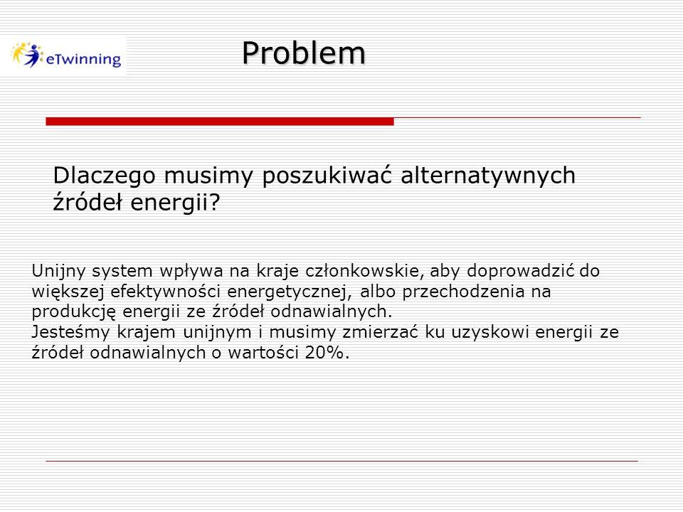 Dlaczego musimy poszukiwać alternatywnych źródeł energii? Problem Unijny system wpływa na kraje członkowskie, aby doprowadzić do większej efektywności