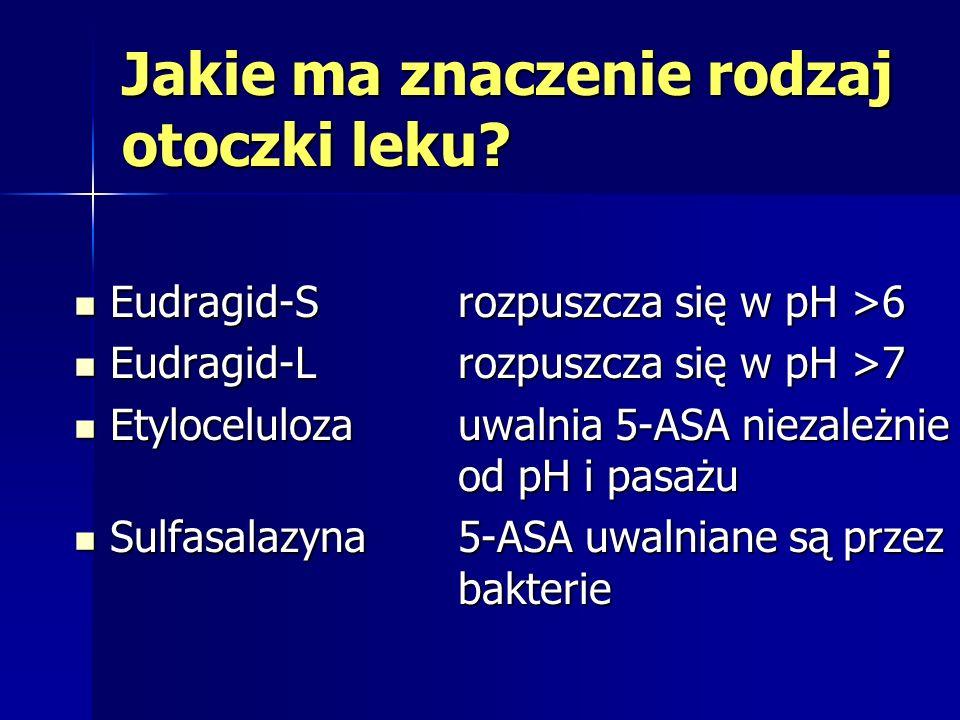 Czym 5-ASA różni się od sulfasalazyny? 5-ASA to lek 5-ASA to lek SASP to pre-lek SASP to pre-lek