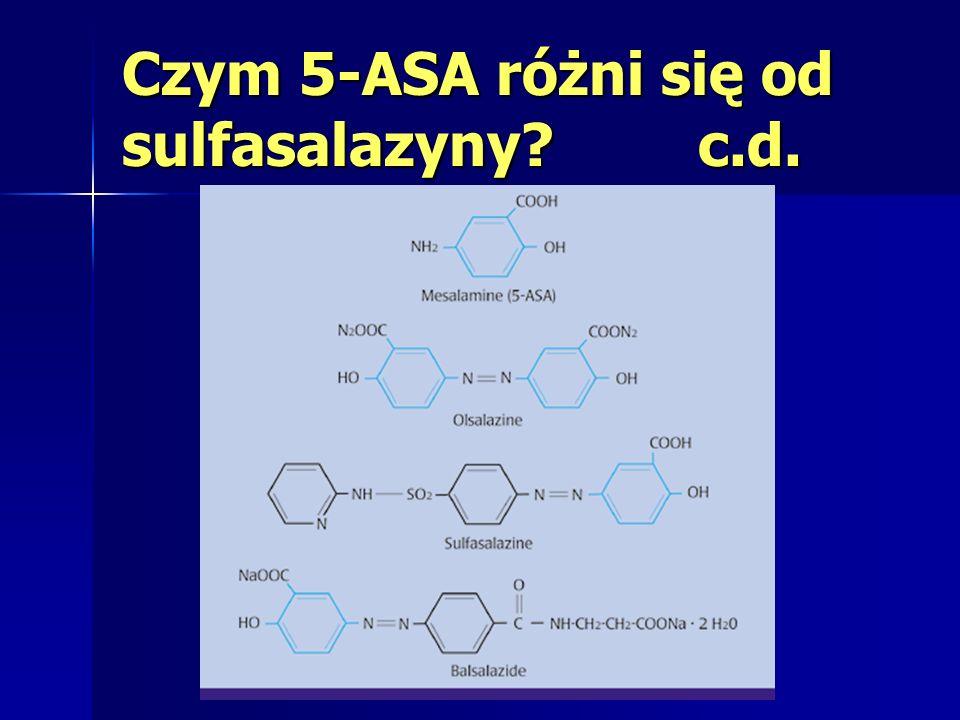 Pre-leki z 5-ASA (doustne) Sulfasalazyna Sulfasalazyna (5-ASA + sulfapirydyna) Olsalazyna (Dipentium ® ) Olsalazyna (Dipentium ® ) (5-ASA + 5-ASA) Balsalazyd (Colazal ® ) Balsalazyd (Colazal ® ) (5-ASA + 4-amino-benzylo-alanina)