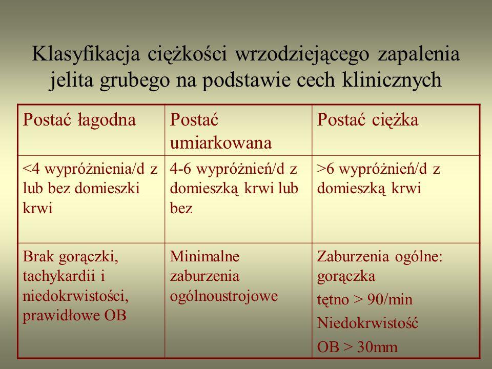 Zaburzenia stanu odżywienia (1) Ch.