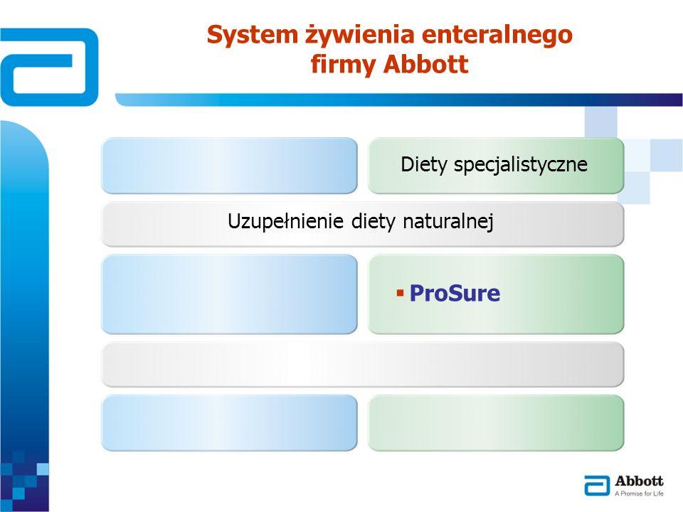 System żywienia enteralnego firmy Abbott Diety specjalistyczne Uzupełnienie diety naturalnej ProSure