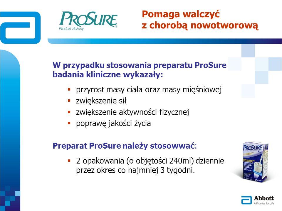 W przypadku stosowania preparatu ProSure badania kliniczne wykazały: przyrost masy ciała oraz masy mięśniowej zwiększenie sił zwiększenie aktywności f