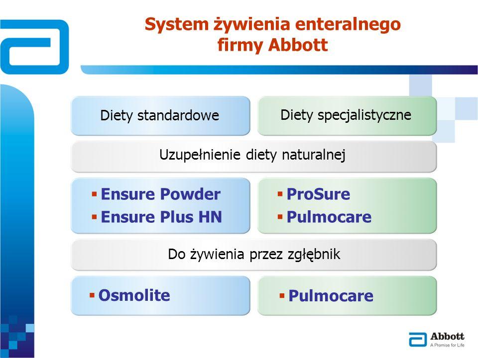 Diety standardowe Diety specjalistyczne Uzupełnienie diety naturalnej Ensure Powder Ensure Plus HN ProSure Pulmocare Do żywienia przez zgłębnik Osmoli