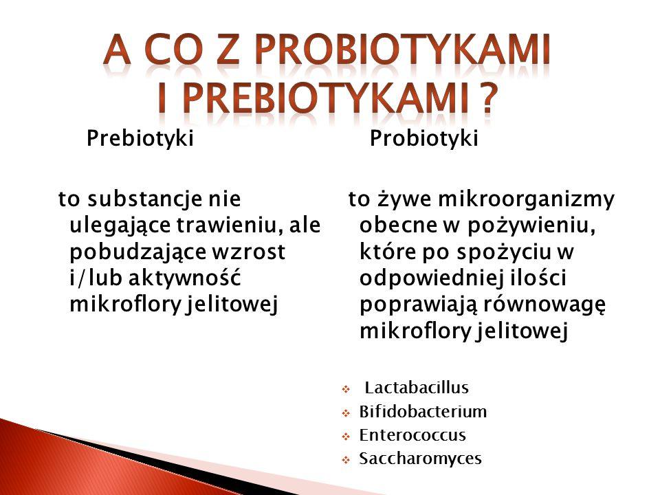 Prebiotyki to substancje nie ulegające trawieniu, ale pobudzające wzrost i/lub aktywność mikroflory jelitowej Probiotyki to żywe mikroorganizmy obecne