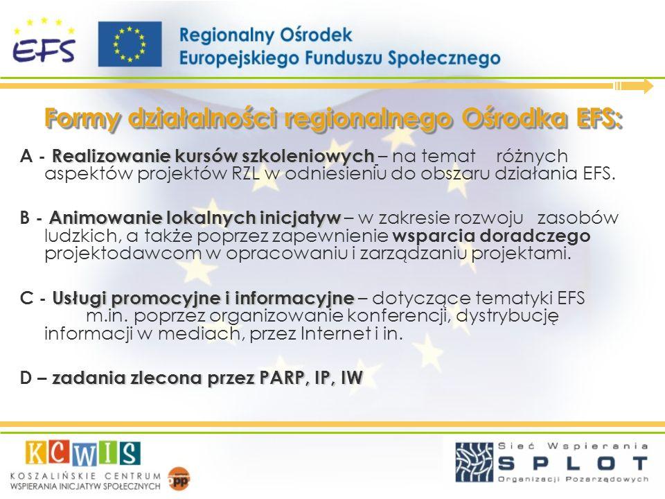 Dane kontaktowe Regionalny Ośrodek EFS (RO EFS) Koszalińskie Centrum Wspierania Inicjatyw Społecznych ul.