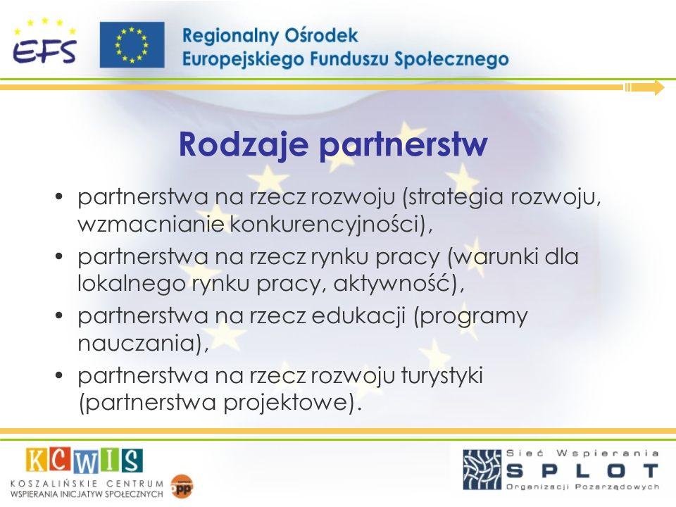 Rodzaje partnerstw partnerstwa na rzecz rozwoju (strategia rozwoju, wzmacnianie konkurencyjności), partnerstwa na rzecz rynku pracy (warunki dla lokal