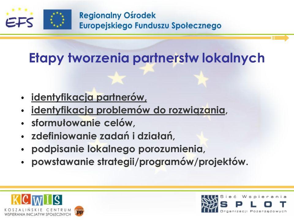 Etapy tworzenia partnerstw lokalnych identyfikacja partnerów, identyfikacja problemów do rozwiązania, sformułowanie celów, zdefiniowanie zadań i dział