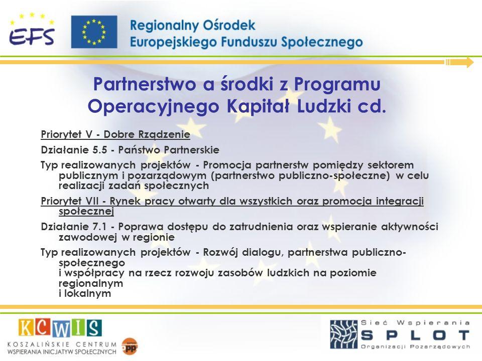 Partnerstwo a środki z Programu Operacyjnego Kapitał Ludzki cd. Priorytet V - Dobre Rządzenie Działanie 5.5 - Państwo Partnerskie Typ realizowanych pr
