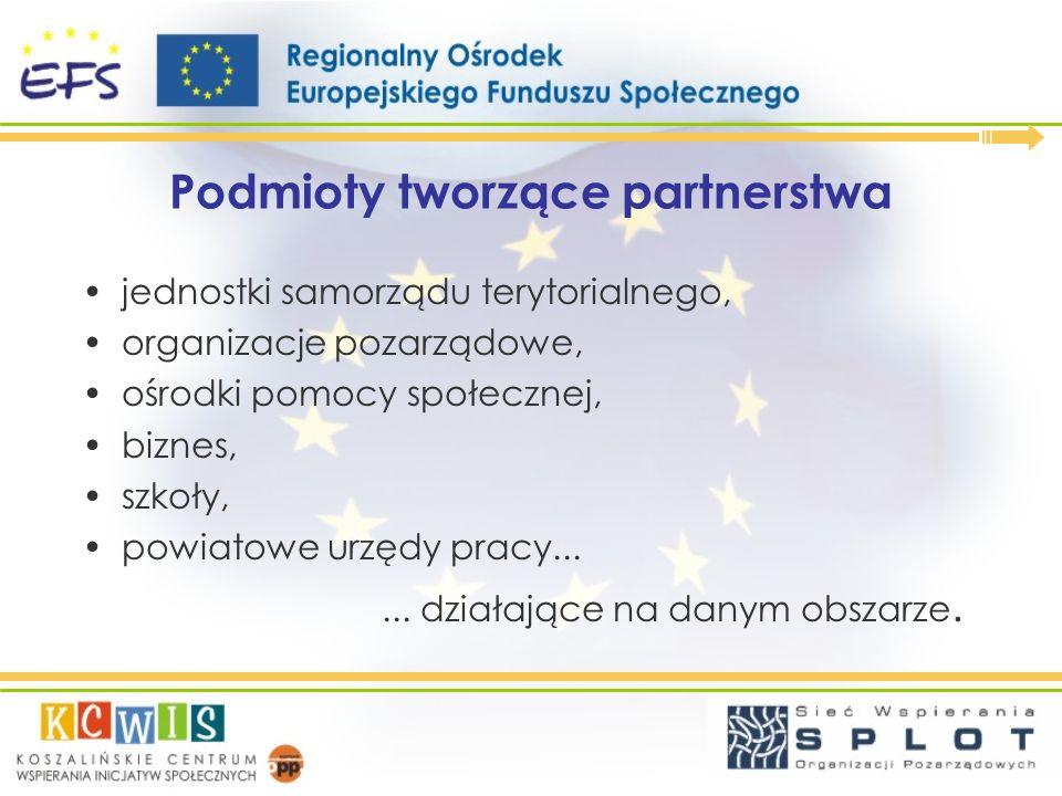Podmioty tworzące partnerstwa jednostki samorządu terytorialnego, organizacje pozarządowe, ośrodki pomocy społecznej, biznes, szkoły, powiatowe urzędy