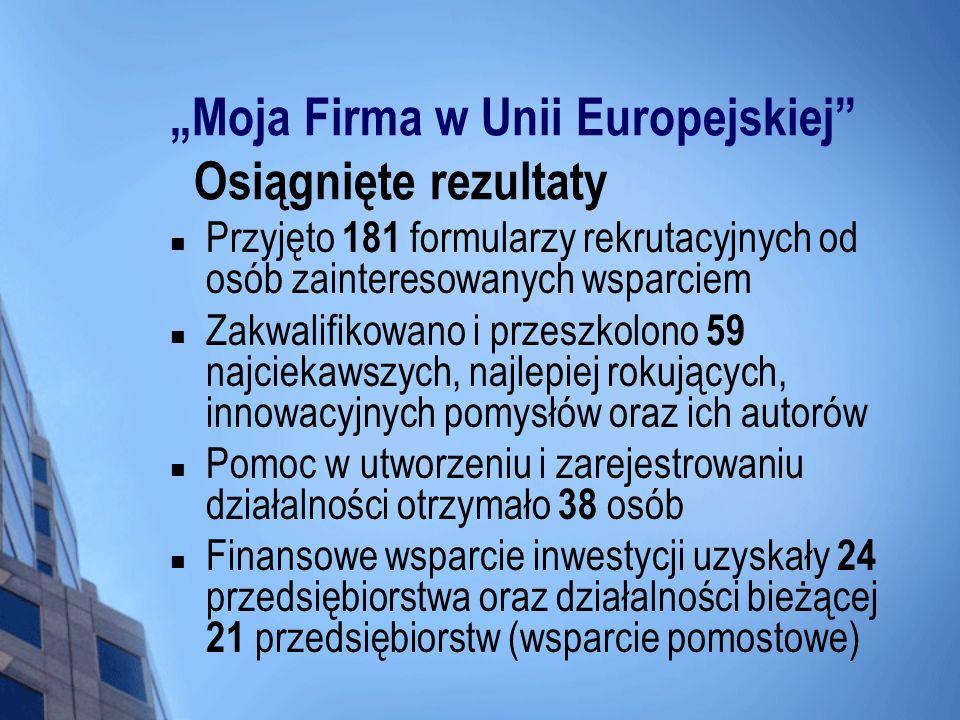 Moja Firma w Unii Europejskiej Osiągnięte rezultaty Przyjęto 181 formularzy rekrutacyjnych od osób zainteresowanych wsparciem Zakwalifikowano i przesz
