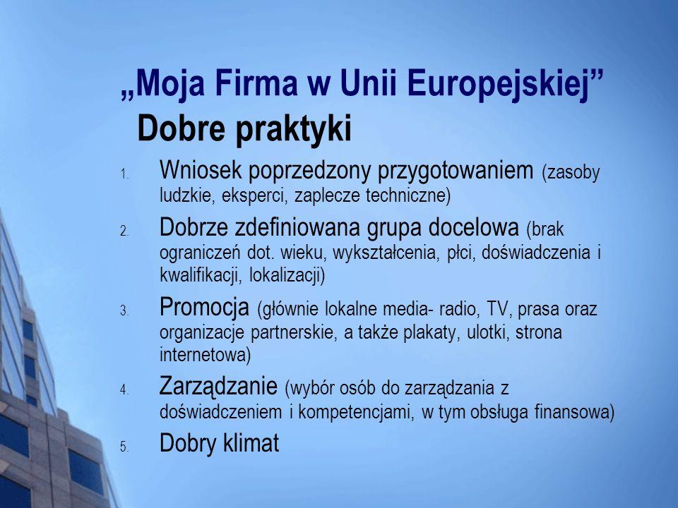 Moja Firma w Unii Europejskiej Dobre praktyki 1. Wniosek poprzedzony przygotowaniem (zasoby ludzkie, eksperci, zaplecze techniczne) 2. Dobrze zdefinio