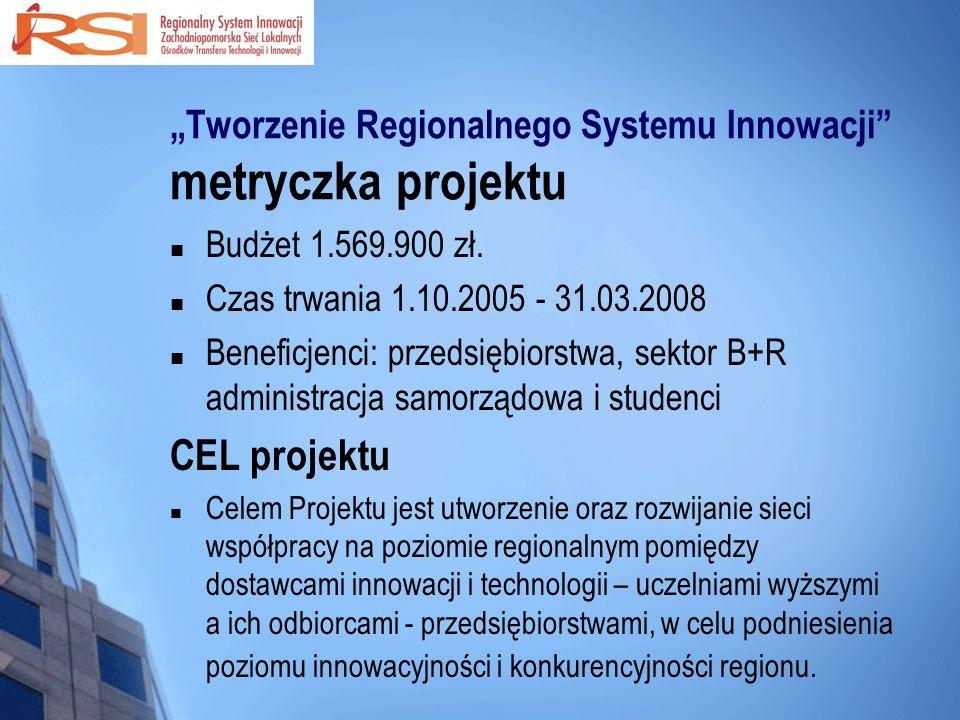 Tworzenie Regionalnego Systemu Innowacji metryczka projektu Budżet 1.569.900 zł. Czas trwania 1.10.2005 - 31.03.2008 Beneficjenci: przedsiębiorstwa, s