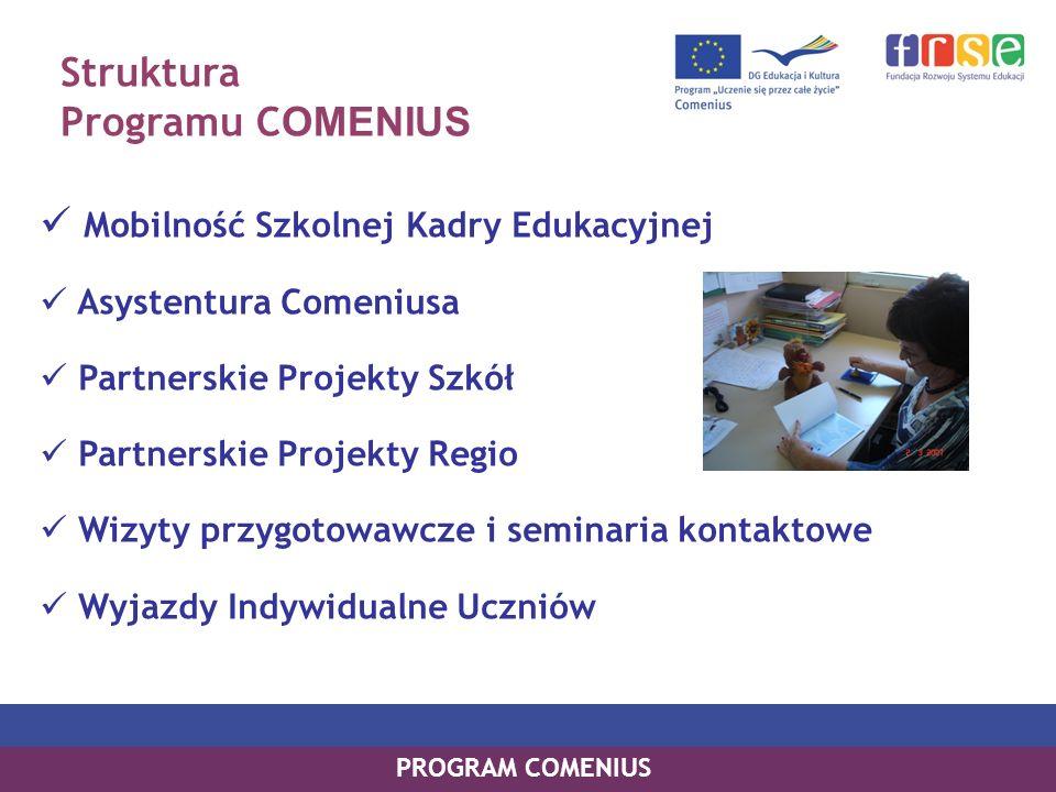 Struktura Programu C OMENIUS Mobilność Szkolnej Kadry Edukacyjnej Asystentura Comeniusa Partnerskie Projekty Szkół Partnerskie Projekty Regio Wizyty p