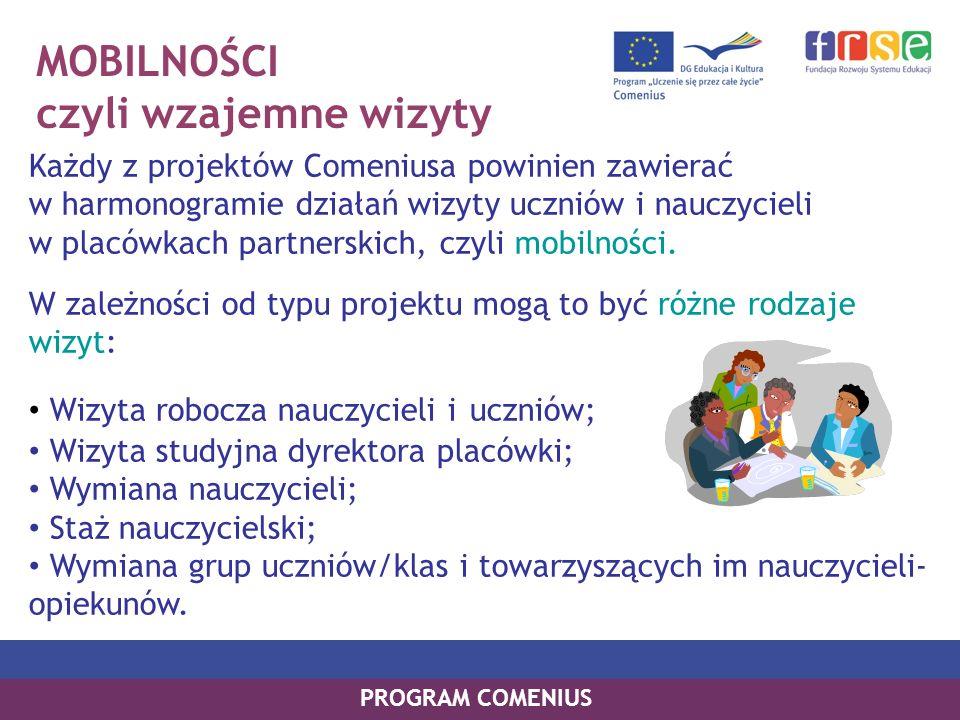 MOBILNOŚCI czyli wzajemne wizyty Każdy z projektów Comeniusa powinien zawierać w harmonogramie działań wizyty uczniów i nauczycieli w placówkach partn