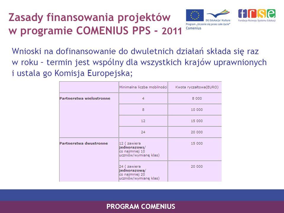 Zasady finansowania projektów w programie COMENIUS PPS - 20 11 Wnioski na dofinansowanie do dwuletnich działań składa się raz w roku – termin jest wsp