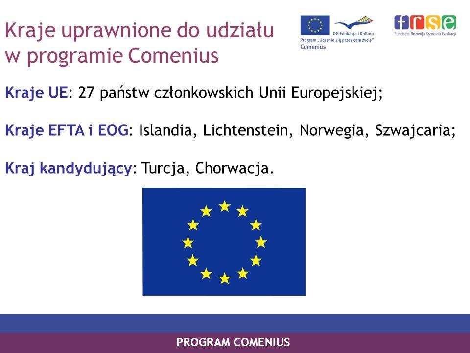 Kraje uprawnione do udziału w programie Comenius Kraje UE: 27 państw członkowskich Unii Europejskiej; Kraje EFTA i EOG: Islandia, Lichtenstein, Norweg