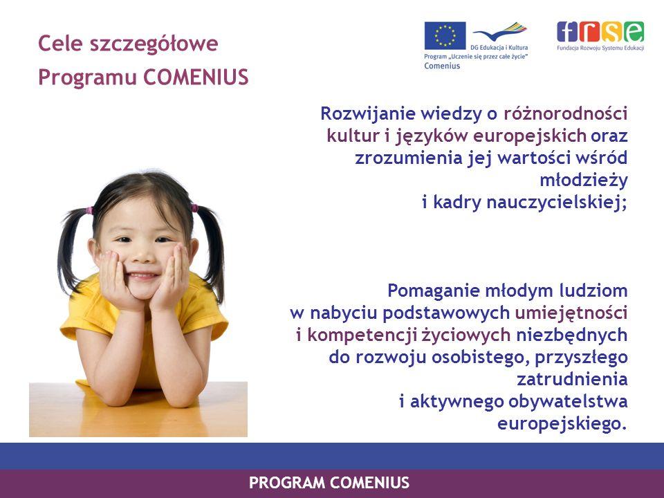 Cele szczegółowe Programu COMENIUS Rozwijanie wiedzy o różnorodności kultur i języków europejskich oraz zrozumienia jej wartości wśród młodzieży i kad