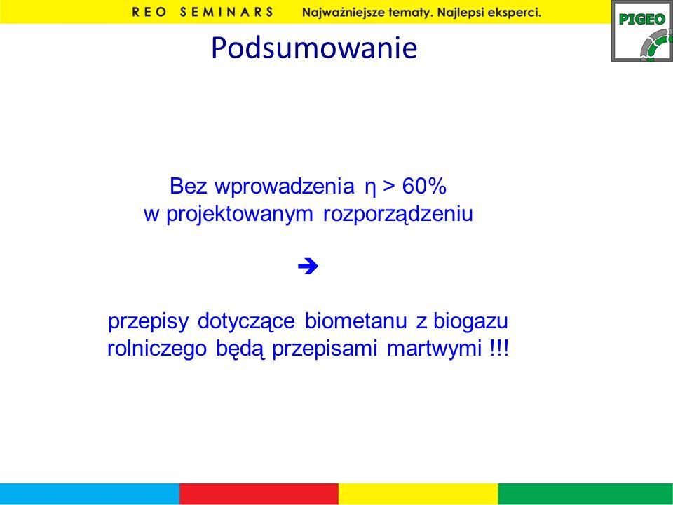 Podsumowanie Bez wprowadzenia η > 60% w projektowanym rozporządzeniu przepisy dotyczące biometanu z biogazu rolniczego będą przepisami martwymi !!!