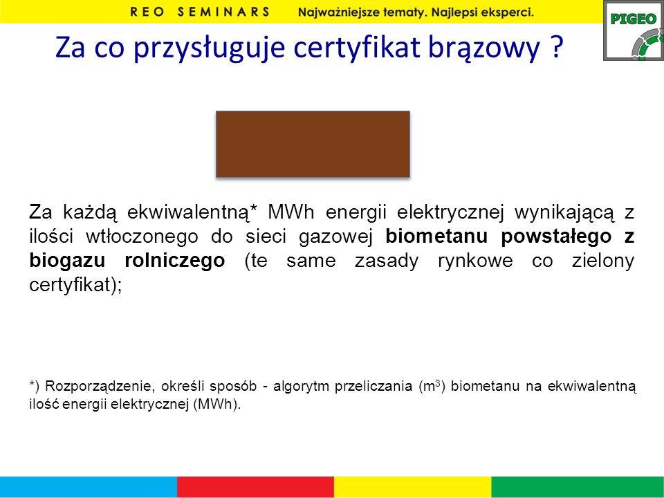 Za co przysługuje certyfikat brązowy ? Za każdą ekwiwalentną* MWh energii elektrycznej wynikającą z ilości wtłoczonego do sieci gazowej biometanu pows