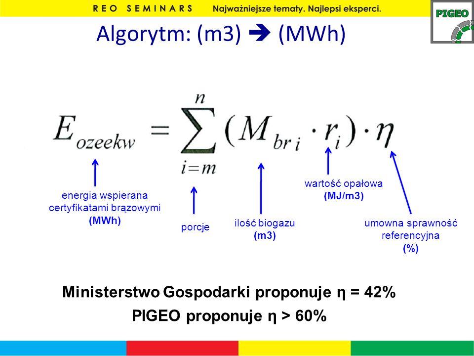 Algorytm: (m3) (MWh) Ministerstwo Gospodarki proponuje η = 42% PIGEO proponuje η > 60% energia wspierana certyfikatami brązowymi (MWh) ilość biogazu (