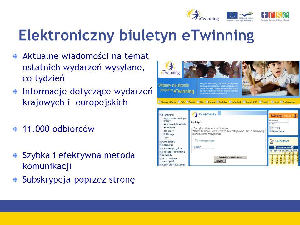 Elektroniczny biuletyn eTwinning Aktualne wiadomości na temat ostatnich wydarzeń wysyłane, co tydzień Informacje dotyczące wydarzeń krajowych i europejskich 11.000 odbiorców Szybka i efektywna metoda komunikacji Subskrypcja poprzez stronę
