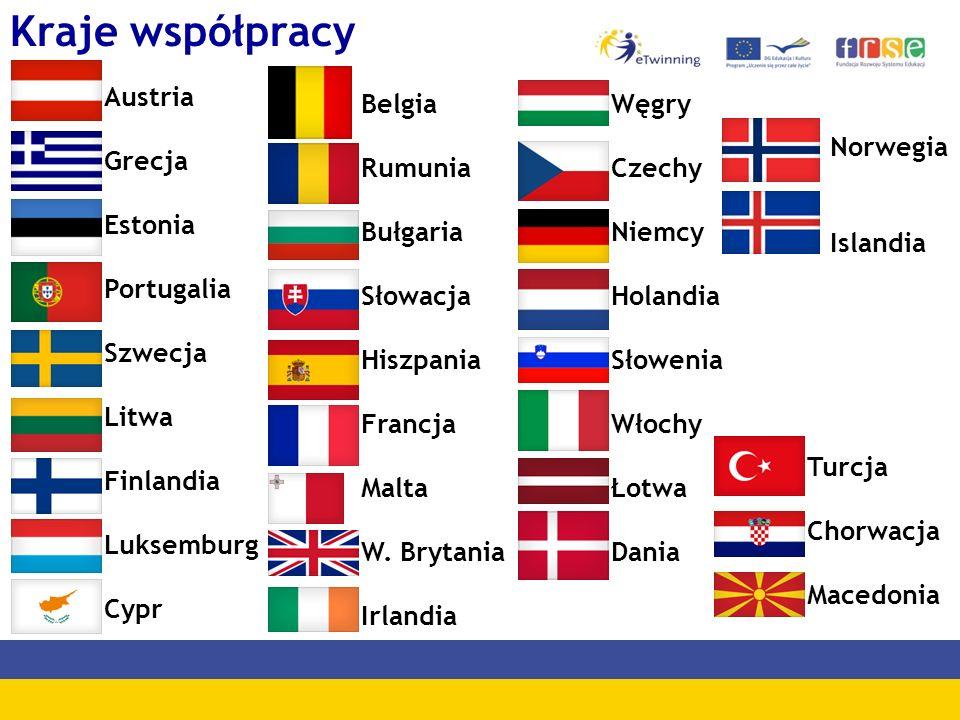 Kraje współpracy Austria Grecja Estonia Portugalia Szwecja Litwa Finlandia Luksemburg Cypr Belgia Rumunia Bułgaria Słowacja Hiszpania Francja Malta W.