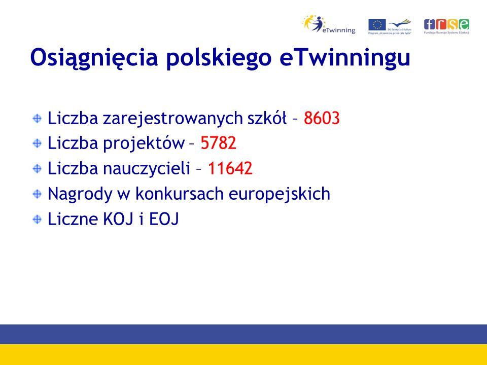 Osiągnięcia polskiego eTwinningu Liczba zarejestrowanych szkół – 8603 Liczba projektów – 5782 Liczba nauczycieli – 11642 Nagrody w konkursach europejskich Liczne KOJ i EOJ