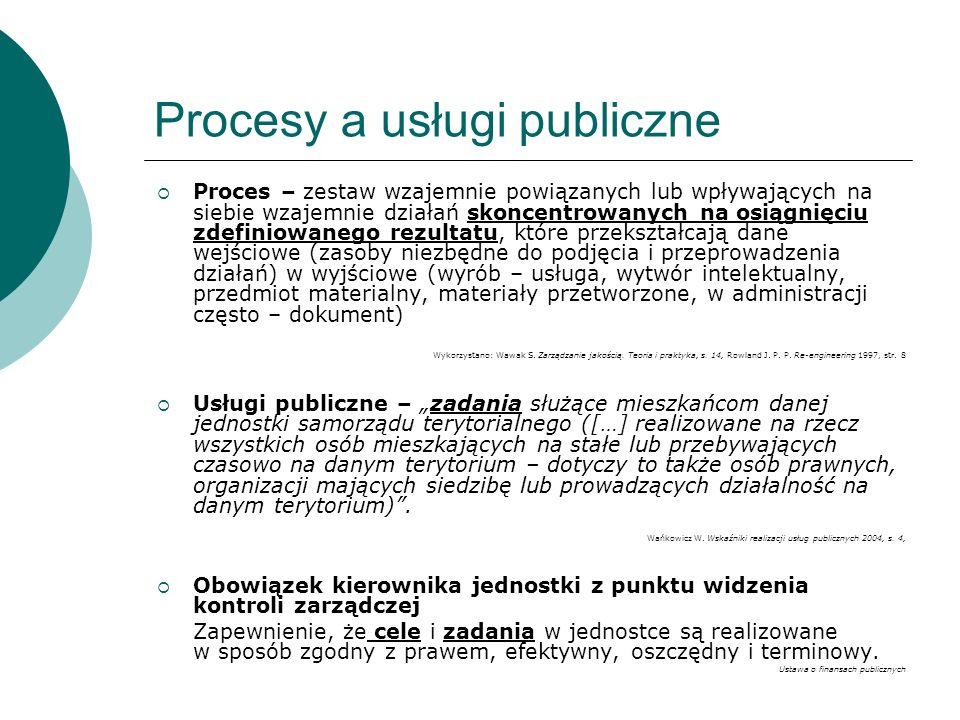 Procesy a usługi publiczne Proces – zestaw wzajemnie powiązanych lub wpływających na siebie wzajemnie działań skoncentrowanych na osiągnięciu zdefinio