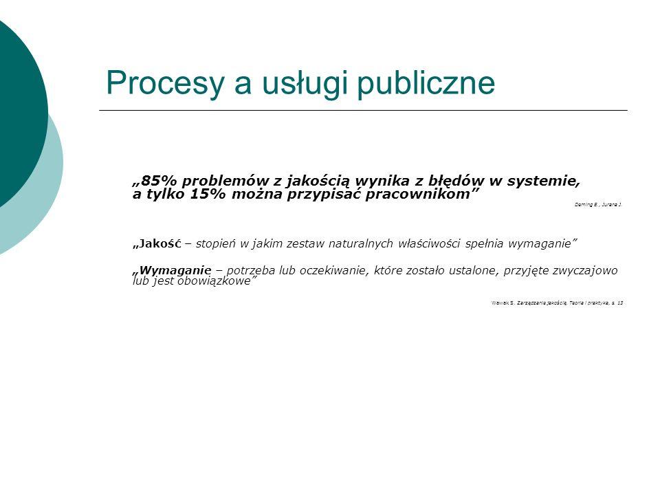 Procesy a usługi publiczne 85% problemów z jakością wynika z błędów w systemie, a tylko 15% można przypisać pracownikom Deming E., Jurana J. Jakość –