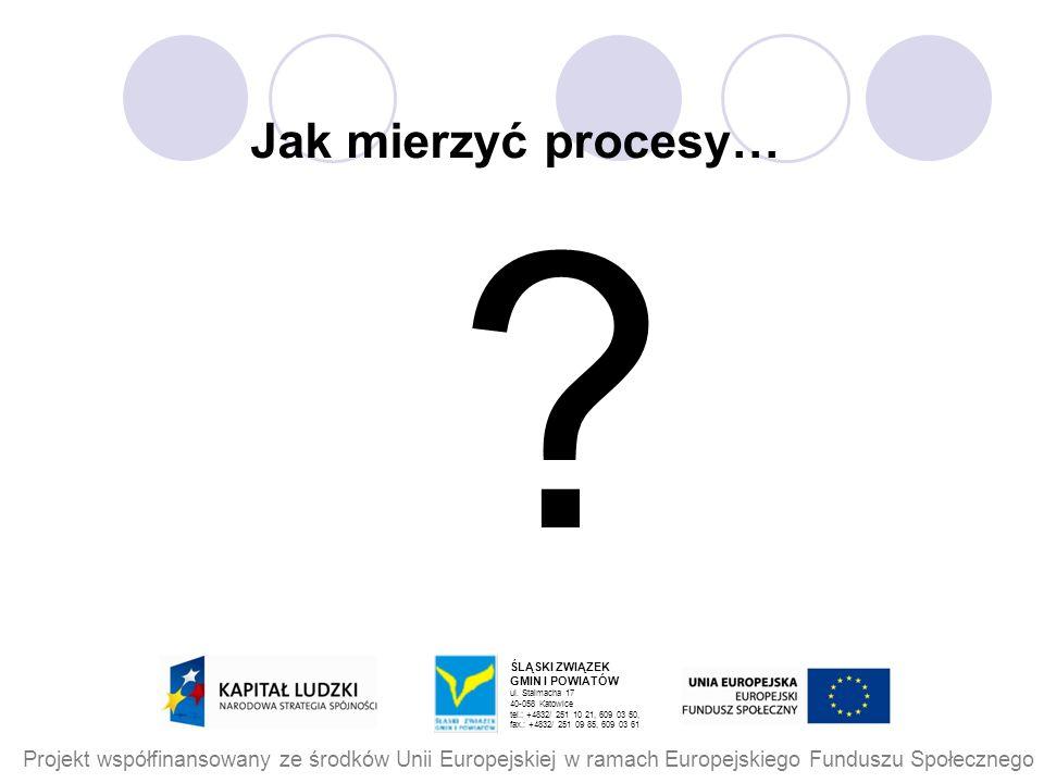 Jak mierzyć procesy… ? ŚLĄSKI ZWIĄZEK GMIN I POWIATÓW ul. Stalmacha 17 40-058 Katowice tel.: +4832/ 251 10 21, 609 03 50, fax.: +4832/ 251 09 85, 609