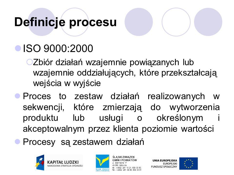 Definicje procesu ISO 9000:2000 Zbiór działań wzajemnie powiązanych lub wzajemnie oddziałujących, które przekształcają wejścia w wyjście Proces to zes