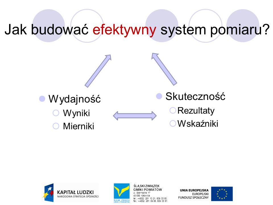 Jak budować efektywny system pomiaru? Wydajność Wyniki Mierniki Skuteczność Rezultaty Wskaźniki ŚLĄSKI ZWIĄZEK GMIN I POWIATÓW ul. Stalmacha 17 40-058