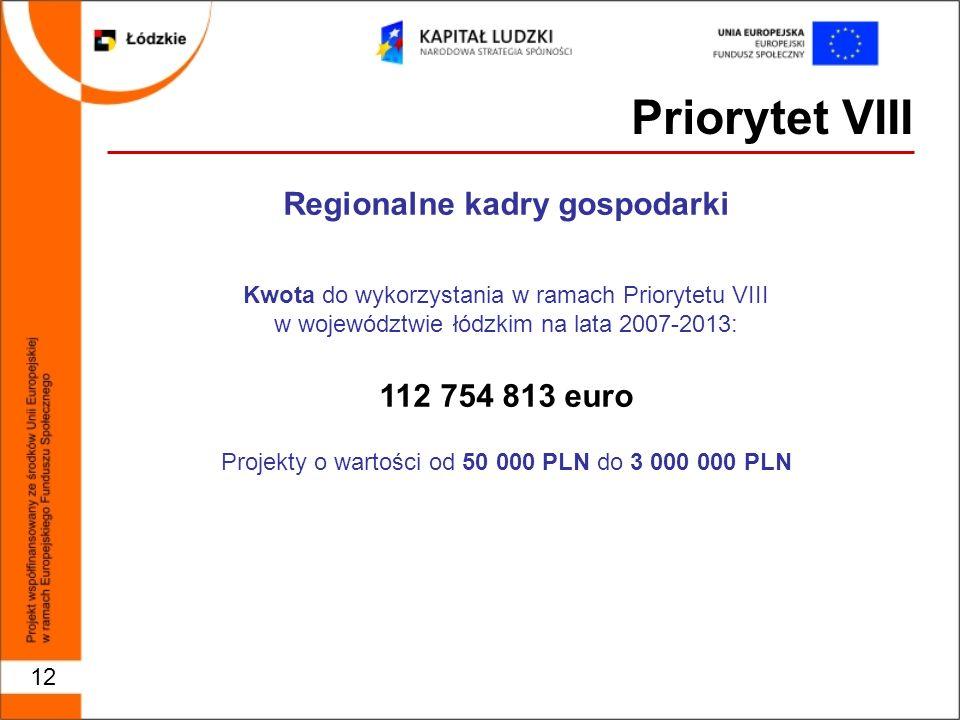 12 Regionalne kadry gospodarki Kwota do wykorzystania w ramach Priorytetu VIII w województwie łódzkim na lata 2007-2013: 112 754 813 euro Projekty o wartości od 50 000 PLN do 3 000 000 PLN Priorytet VIII