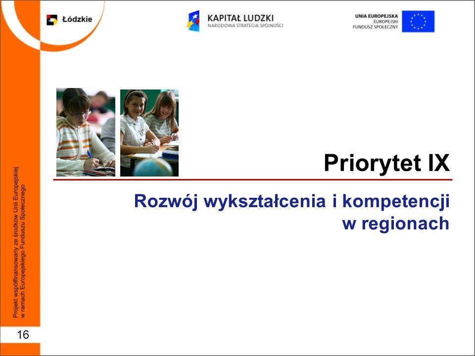 Priorytet IX Rozwój wykształcenia i kompetencji w regionach 16