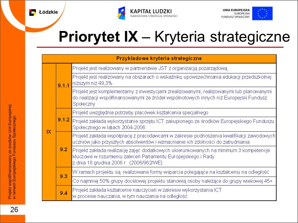Priorytet IX – Kryteria strategiczne 26