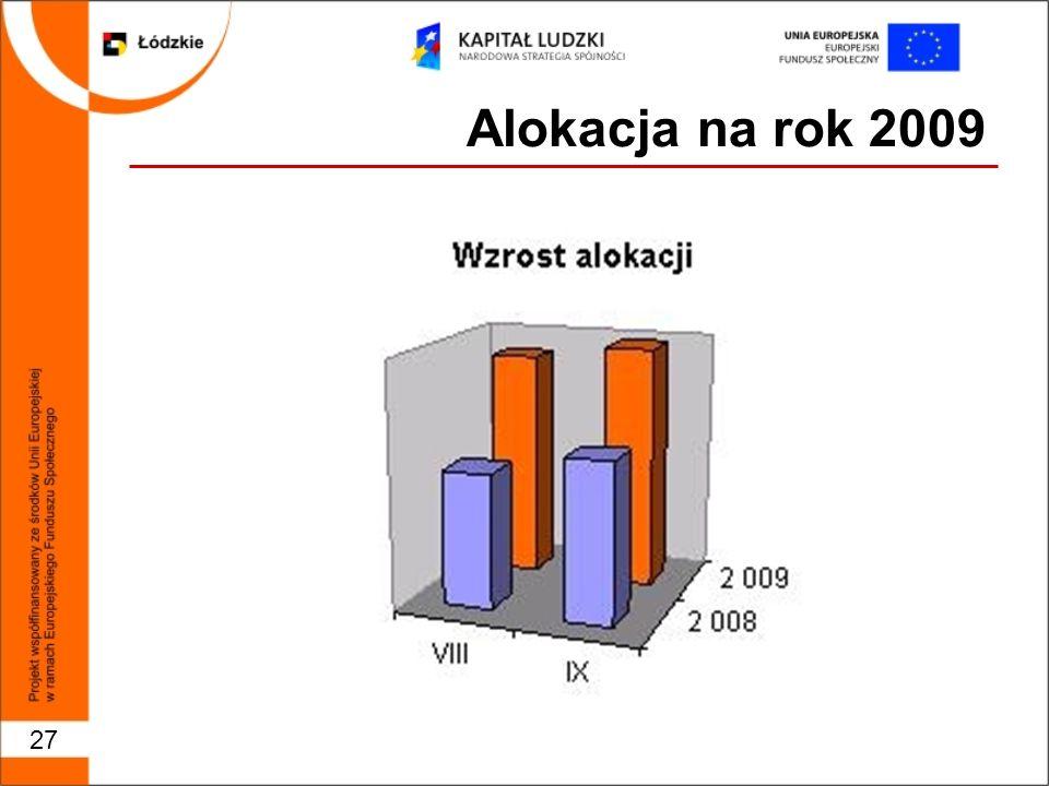 27 Alokacja na rok 2009