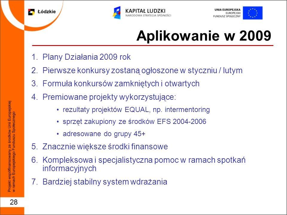 Aplikowanie w 2009 1.Plany Działania 2009 rok 2.Pierwsze konkursy zostaną ogłoszone w styczniu / lutym 3.Formuła konkursów zamkniętych i otwartych 4.Premiowane projekty wykorzystujące: rezultaty projektów EQUAL, np.