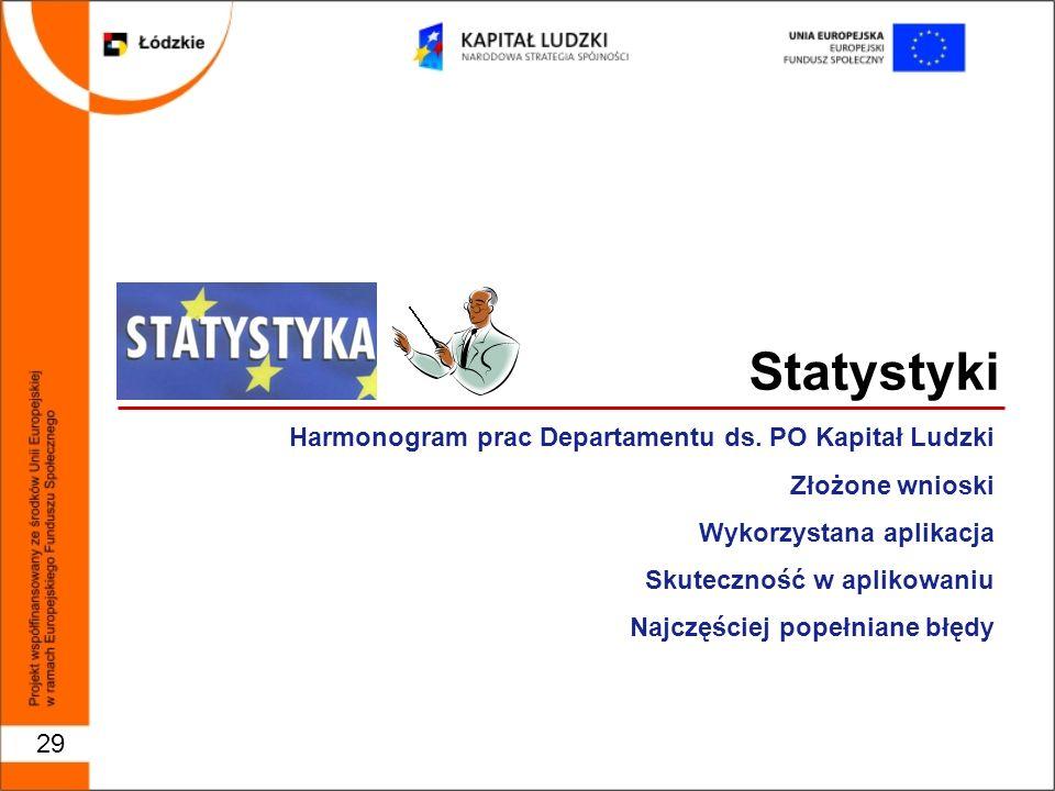 Statystyki Harmonogram prac Departamentu ds.
