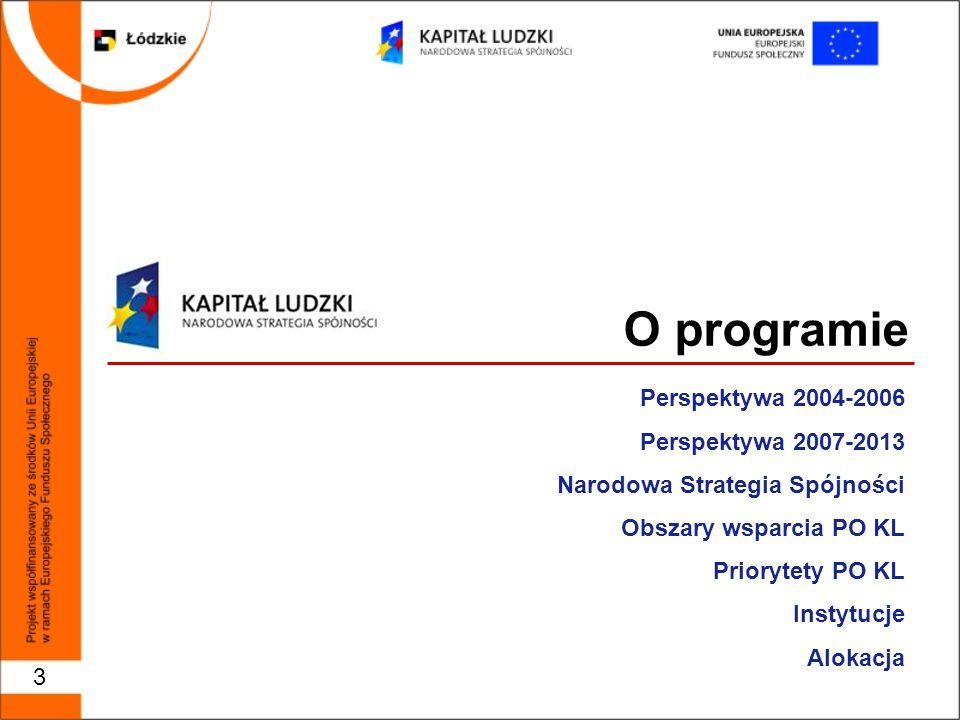O programie Perspektywa 2004-2006 Perspektywa 2007-2013 Narodowa Strategia Spójności Obszary wsparcia PO KL Priorytety PO KL Instytucje Alokacja 3