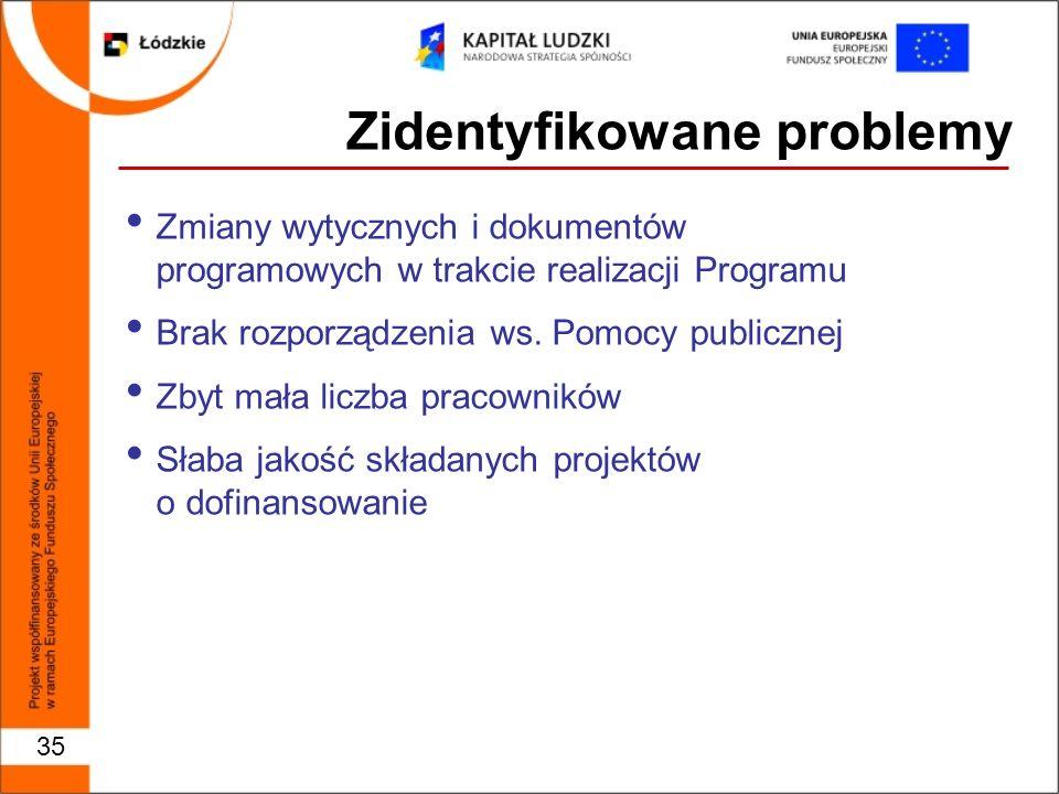 35 Zmiany wytycznych i dokumentów programowych w trakcie realizacji Programu Brak rozporządzenia ws.