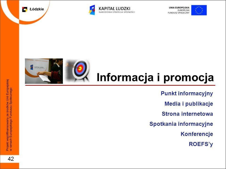 Informacja i promocja Punkt informacyjny Media i publikacje Strona internetowa Spotkania informacyjne Konferencje ROEFSy 42