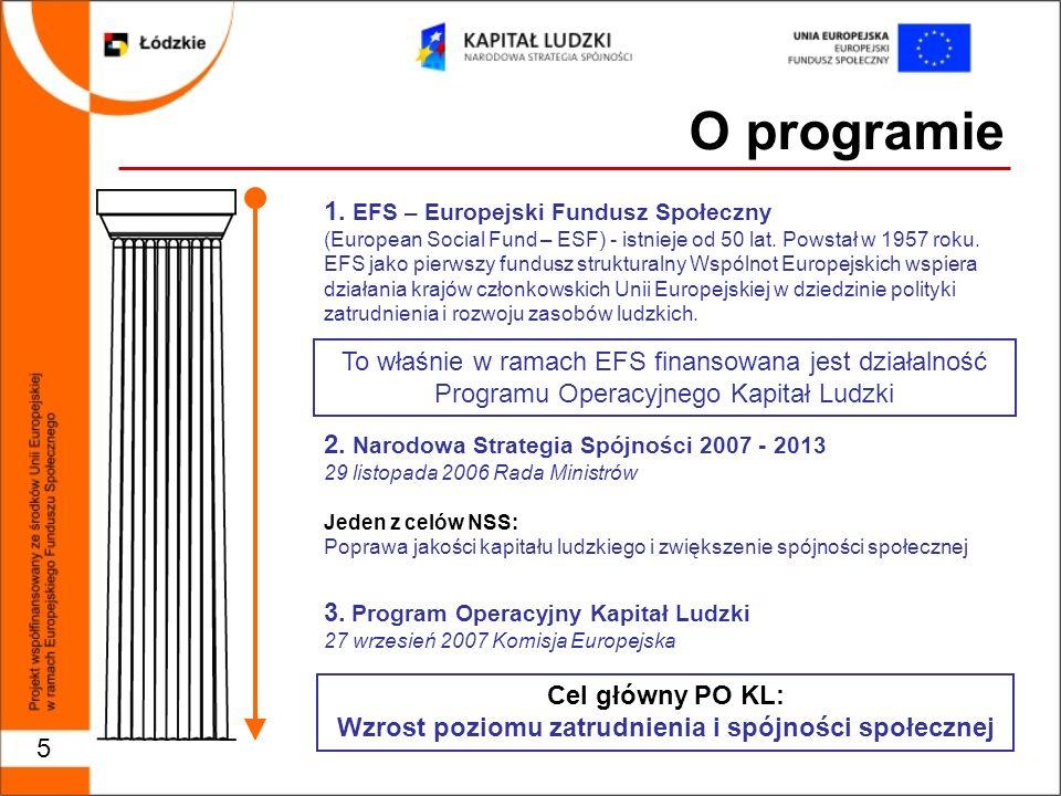 5 2. Narodowa Strategia Spójności 2007 - 2013 29 listopada 2006 Rada Ministrów Jeden z celów NSS: Poprawa jakości kapitału ludzkiego i zwiększenie spó