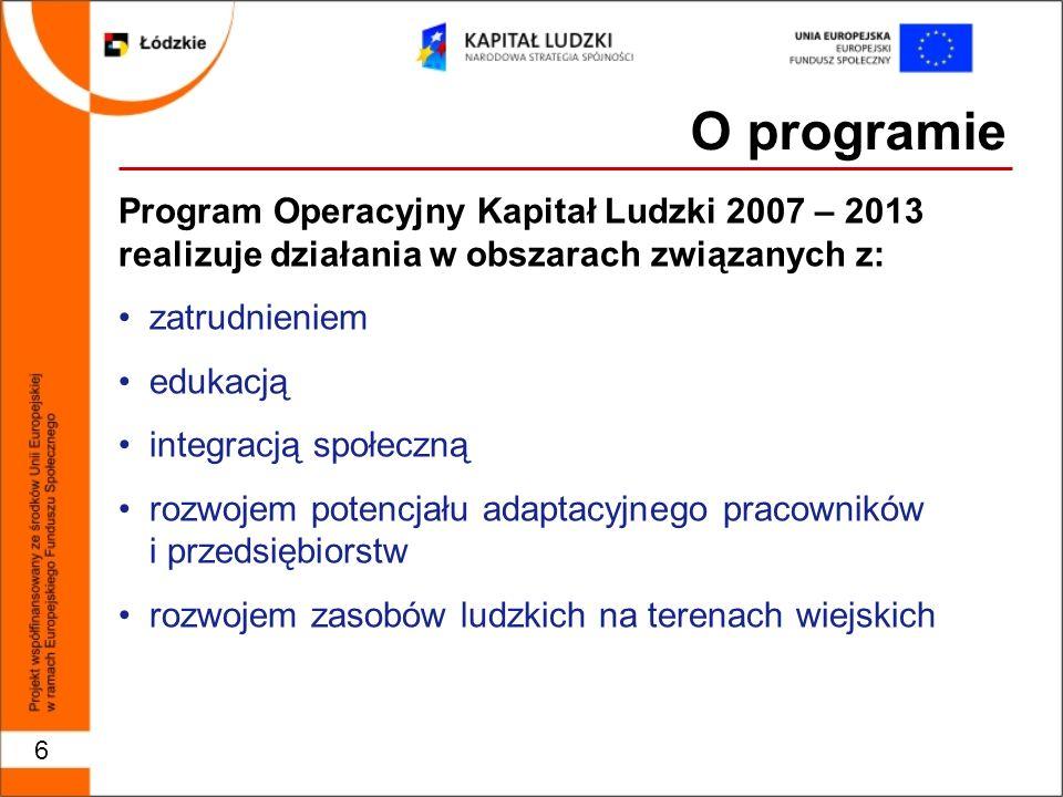 6 Program Operacyjny Kapitał Ludzki 2007 – 2013 realizuje działania w obszarach związanych z: zatrudnieniem edukacją integracją społeczną rozwojem potencjału adaptacyjnego pracowników i przedsiębiorstw rozwojem zasobów ludzkich na terenach wiejskich O programie
