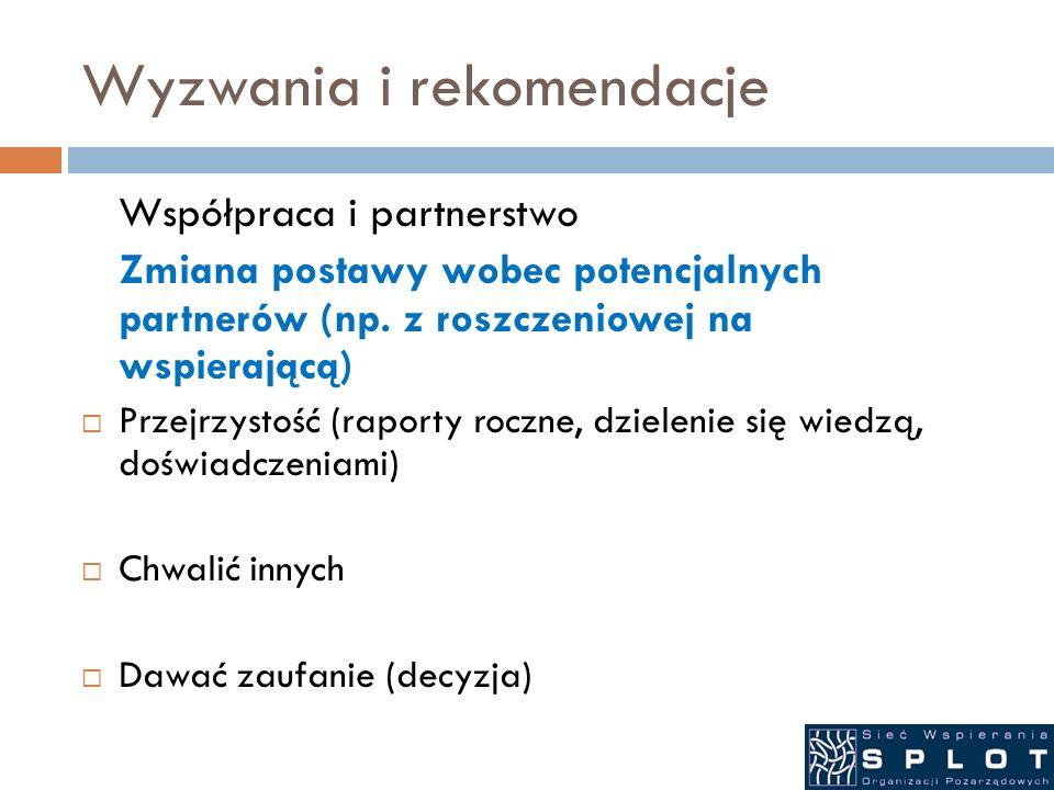 Wyzwania i rekomendacje Współpraca i partnerstwo Zmiana postawy wobec potencjalnych partnerów (np. z roszczeniowej na wspierającą) Przejrzystość (rapo