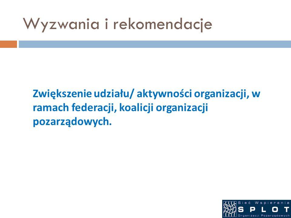 Wyzwania i rekomendacje Zwiększenie udziału/ aktywności organizacji, w ramach federacji, koalicji organizacji pozarządowych.